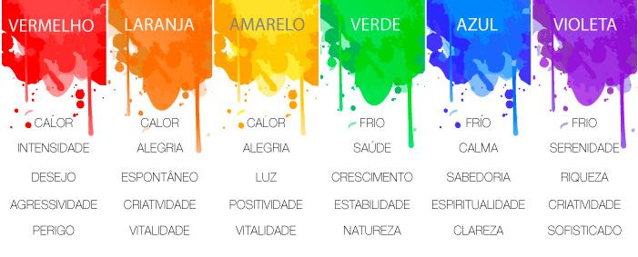 Psicologia das cores e sua influência na Experiência do Usuário